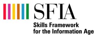 sfia skills